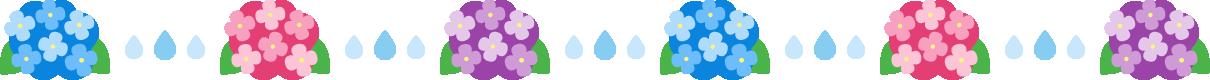 アジサイと雨粒のライン飾り罫線イラスト